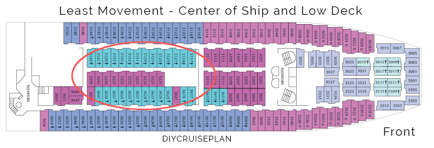 Ship deckplan showing circle around center rooms